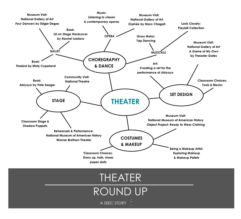 Web - Theater_With Edits