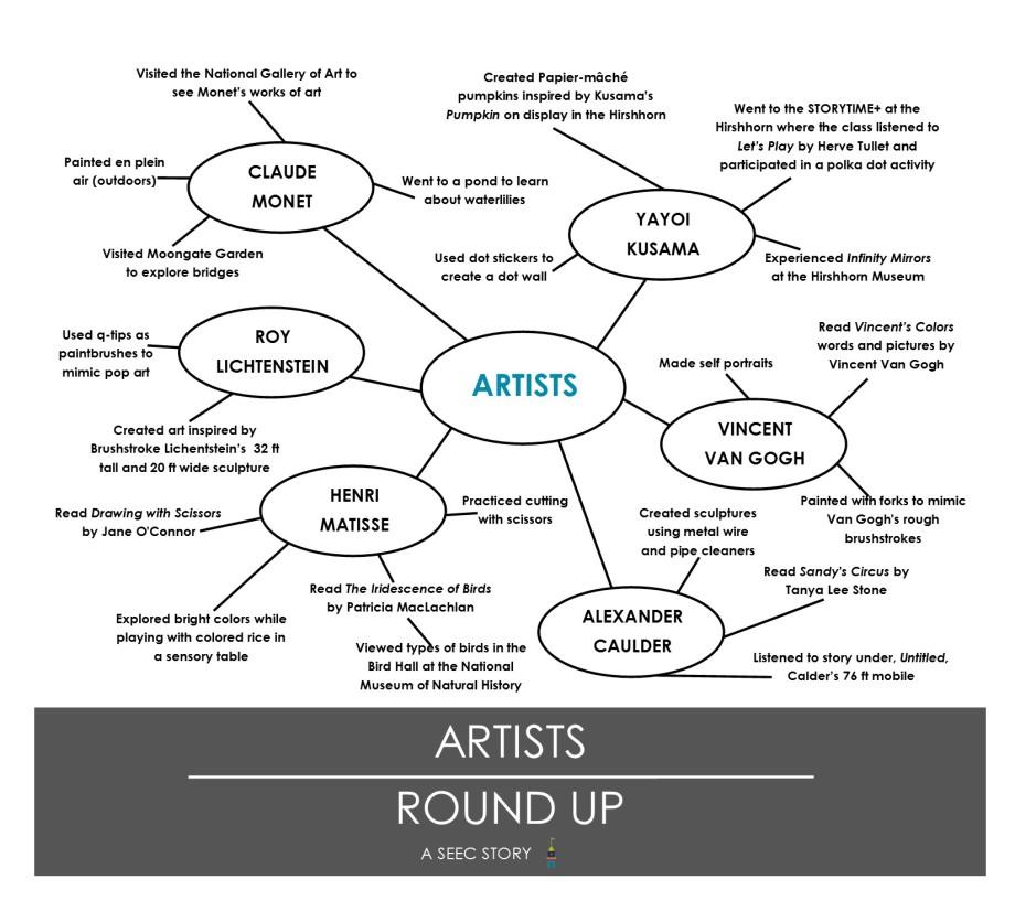 Web_Artists_Penguins