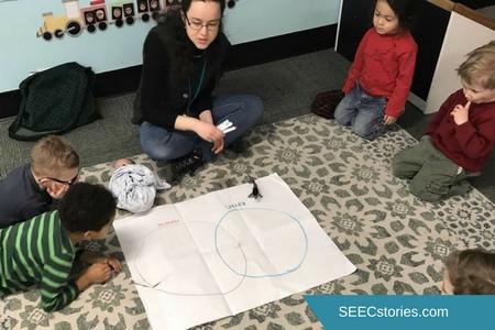 preschool SEEC venn diagram