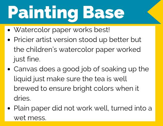 Painting Base