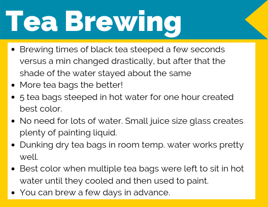 Tea Brewing (option 1)